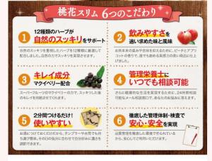 桃花スリム効果効能