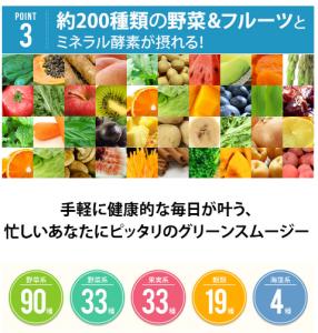 ミネラル酵素グリーンスムージー 効果 200種類の酵素
