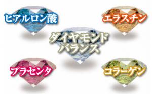 プララの宝石効果美容効果