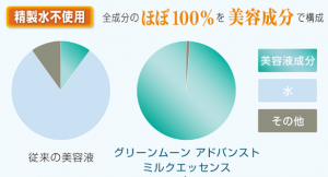 %e3%82%b0%e3%83%aa%e3%83%bc%e3%83%b3%e3%83%a0%e3%83%bc%e3%83%b3%e3%82%a2%e3%83%89%e3%83%90%e3%83%b3%e3%82%b9%e3%83%88%e3%83%9f%e3%83%ab%e3%82%af%e3%82%a8%e3%83%83%e3%82%bb%e3%83%b3%e3%82%b9%e3%80%8010